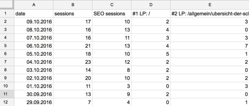 Eine flache Tabelle aus Google Spreadsheets kann einfach mit VLOOKUP (SVERWEIS) gebaut werden
